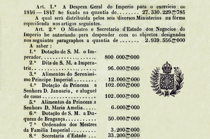 Orçamento taxava dono de escravo e previa salário para Pedro II