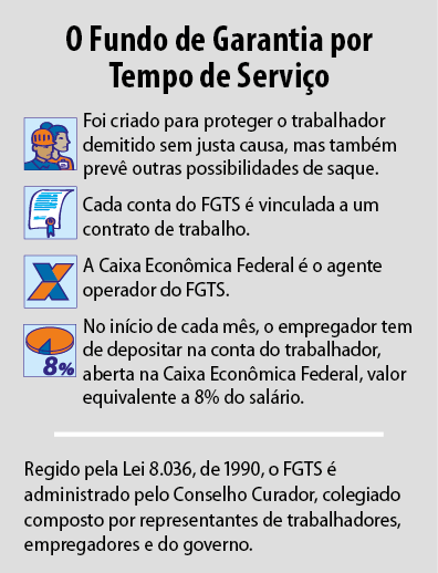 20200107_FGTS-topicos.png