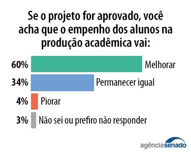 20200417_trabalhos_academicos_02.jpg