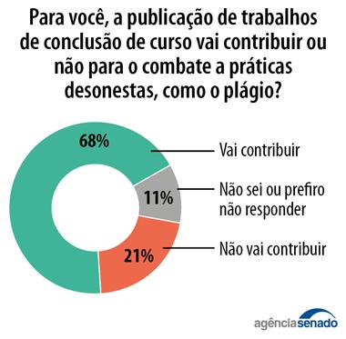 20200417_trabalhos_academicos_03.jpg