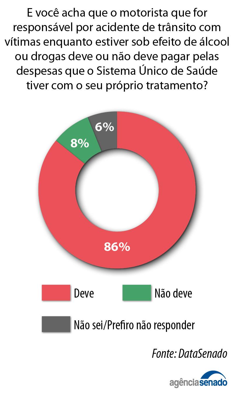 20210209_transito_ressarcimento_C.jpg