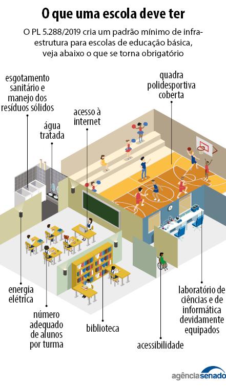 Info_estrutura_escolas.jpg