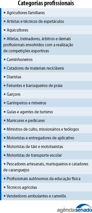 categorias_novo_auxílio_emergencial.jpg