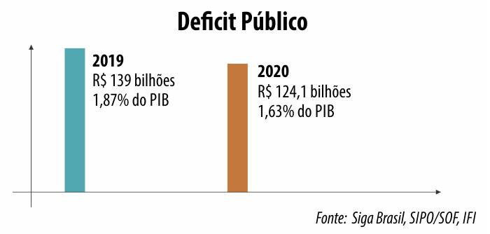 deficit_publico.png