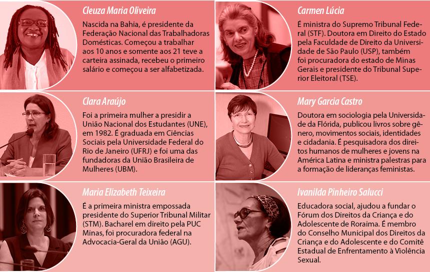 Homenageadas pelo Prêmio Bertha Lutz - 2015