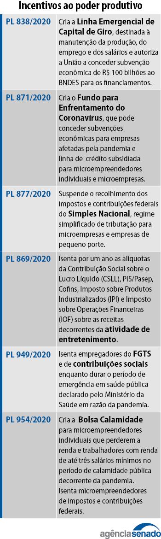 incentivos_setor_produtivo.jpg