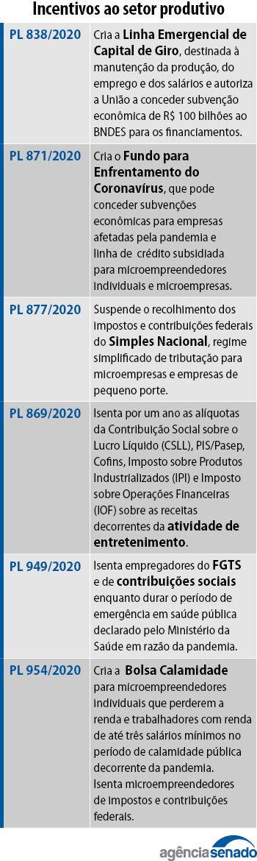 incentivos_setor_produtivo22.jpg