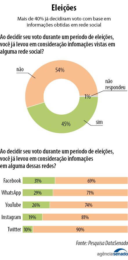 info_eleicoes.jpg