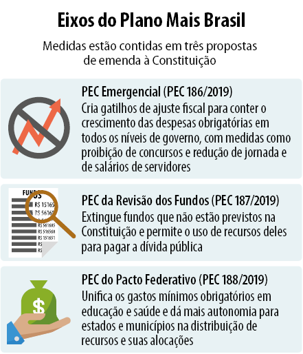 info_plano_mais_brasil.png