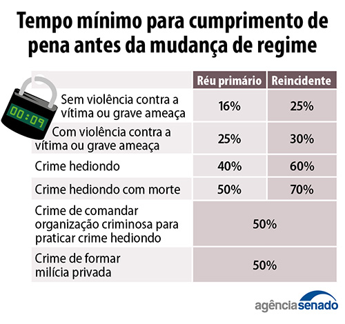 info_tempo_minimo.jpg