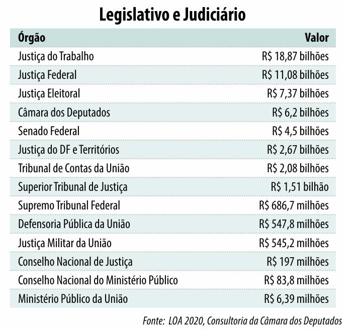 legislativo_judiciario.png