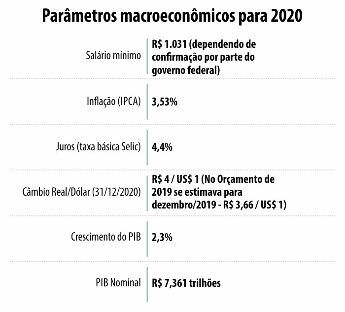 parametros_economicos.png