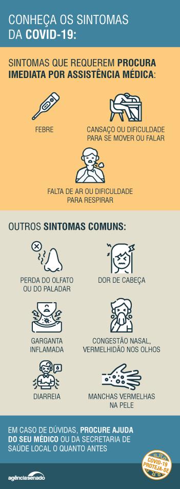 quadro1_sintomaas (3).png