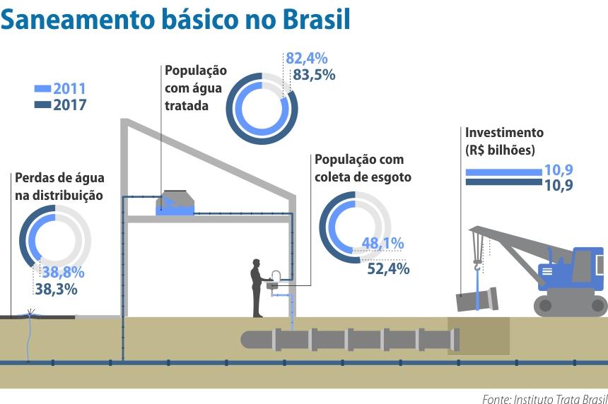 saneamento_trata_brasil.jpg