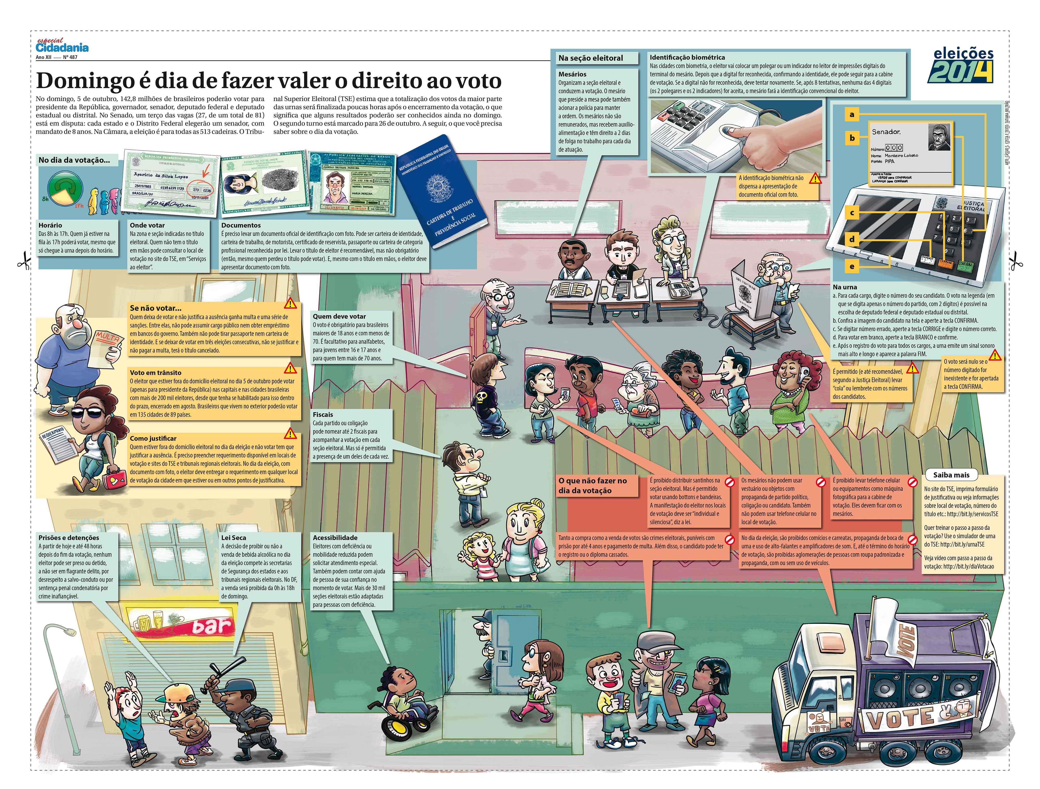 http://www12.senado.gov.br/noticias/materias/2014/09/29/info_eleicao.jpg