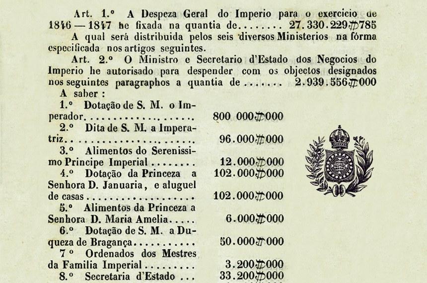 Primeira página do Orçamento para 1846 que o imperador apresentou ao Congresso