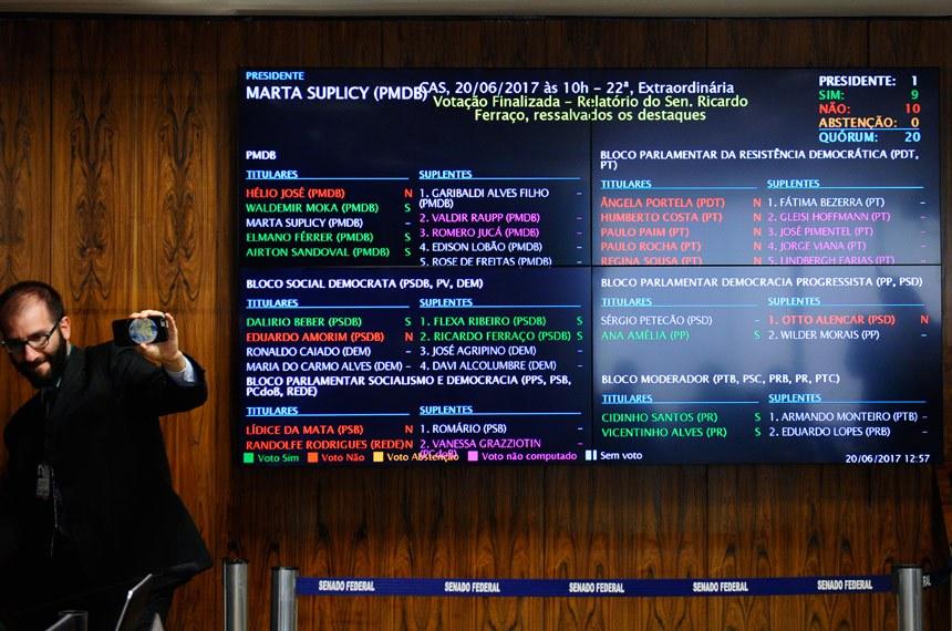 Comissão de Assuntos Sociais (CAS) realiza reunião deliberativa para apreciação do PLC 38/2017, que trata da reforma trabalhista.  Foto: Marcos Oliveira/Agência Senado
