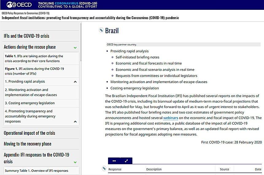 A Organização para a Cooperação e Desenvolvimento Econômico divulgou relatório nesta quarta-feira (3) destacando o trabalho de IFIs em 31 países. Brasil foi o único não-membro da organização citado