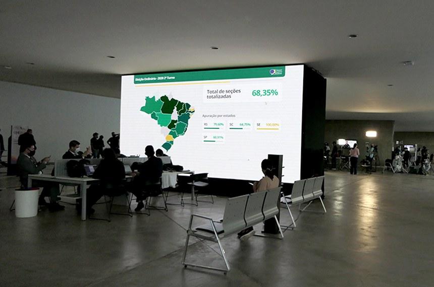 Eleições 2020  Mais de 38 milhões de eleitores voltam às urnas hoje (29) para eleger os prefeitos e vice-prefeitos das 57 cidades brasileiras em que a disputa será definida no segundo turno. Tradicionalmente realizada em outubro, a votação foi adiada em função da pandemia do novo coronavírus.  O segundo turno acontece, das 7h às 17h, nas seguintes capitais: Aracaju (SE), Belém (PA), Boa Vista (RR), Cuiabá (MT), Fortaleza (CE), Goiânia (GO), João Pessoa (PB), Maceió (AL), Manaus (AM), Porto Alegre (RS), Porto Velho (RO), Recife (PE), Rio Branco (AC), Rio de Janeiro (RJ), São Luís (MA), São Paulo (SP), Teresina (PI) e Vitória (ES).  Para diminuir os riscos de contaminação pelo novo coronavírus, o Tribunal Superior Eleitoral (TSE) elaborou o Protocolo de Segurança Sanitária, em parceria com autoridades médicas. Entre eles estão eliminação de pontos de contato físico, adoção de etapas de higienização com álcool em gel, caneta individual, preferencialmente do próprio eleitor, e o uso de máscaras de proteção individual.  Foto: Roque de Sá/Agência Senado